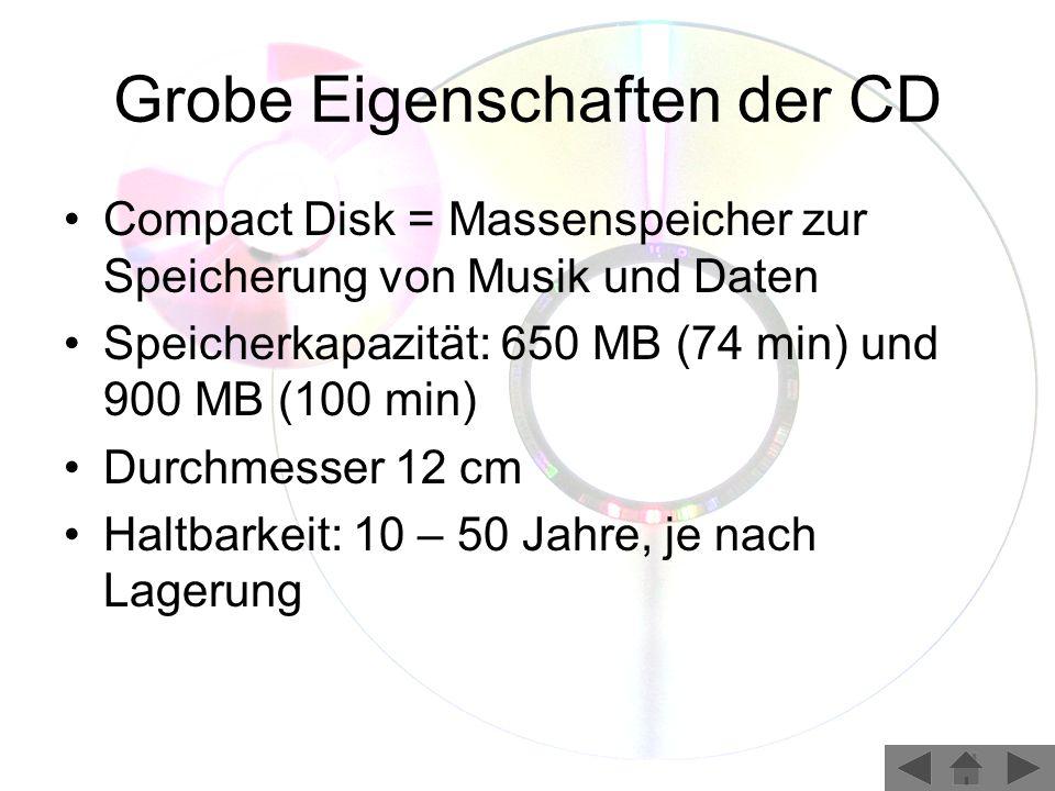 Grobe Eigenschaften der CD