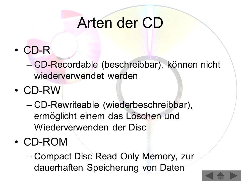 Arten der CD CD-R CD-RW CD-ROM