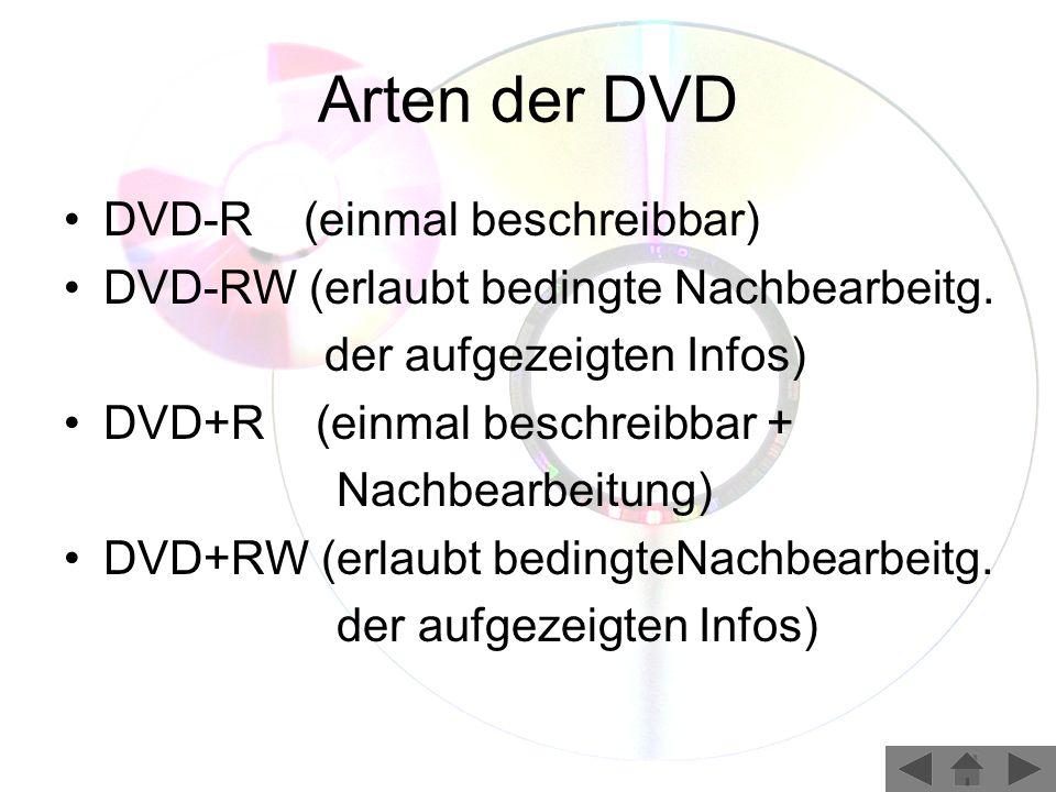 Arten der DVD DVD-R (einmal beschreibbar)
