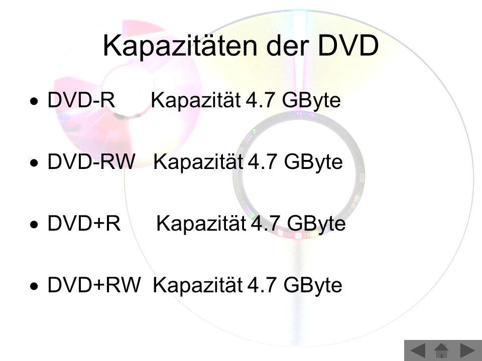 Kapazitäten der DVD DVD-R Kapazität 4.7 GByte