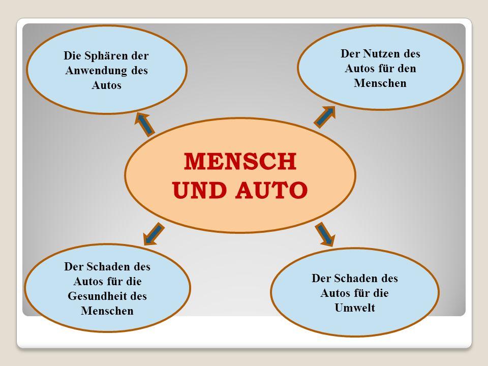 MENSCH UND AUTO Die Sphären der Anwendung des Autos
