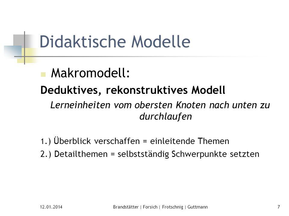 Didaktische Modelle Makromodell: Deduktives, rekonstruktives Modell