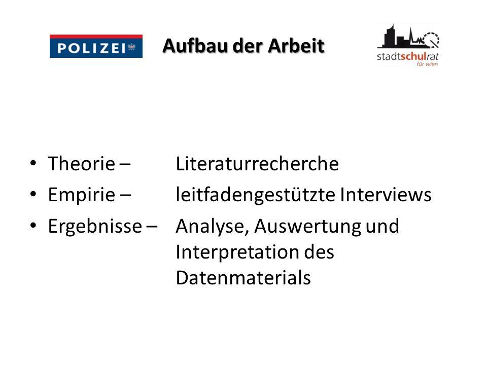 Aufbau der Arbeit Theorie – Literaturrecherche. Empirie – leitfadengestützte Interviews.