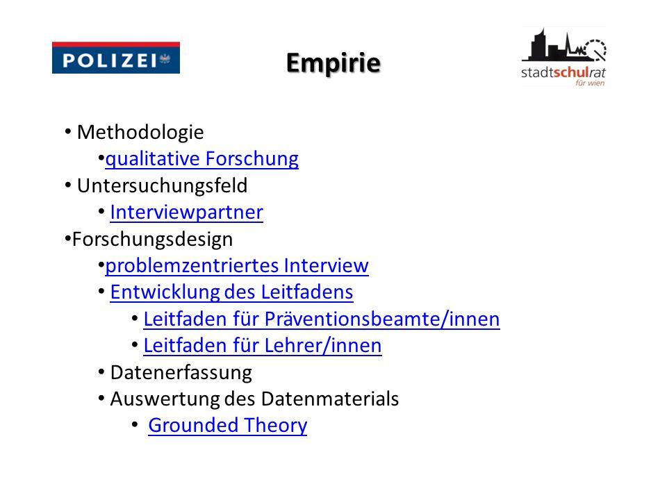 Empirie Methodologie qualitative Forschung Untersuchungsfeld