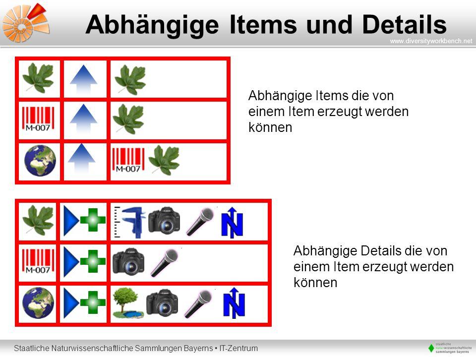 Abhängige Items und Details