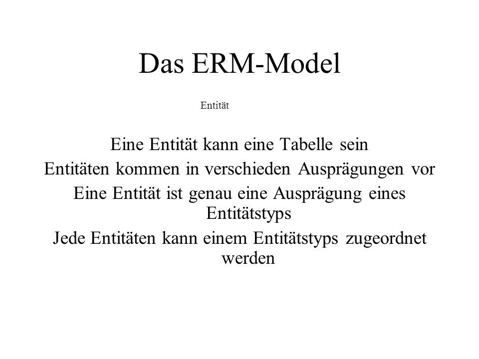 Das ERM-Model Eine Entität kann eine Tabelle sein