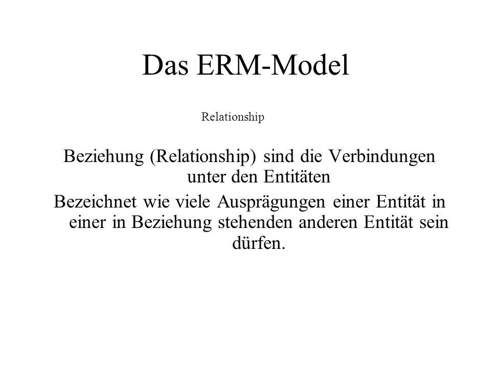 Beziehung (Relationship) sind die Verbindungen unter den Entitäten