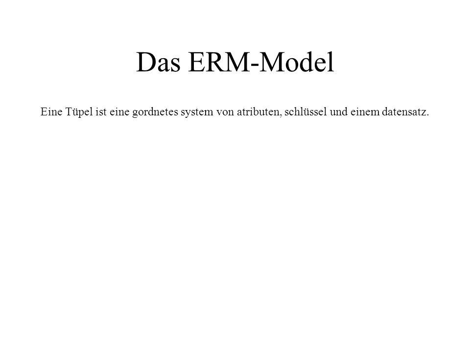 Das ERM-Model Eine Tüpel ist eine gordnetes system von atributen, schlüssel und einem datensatz.