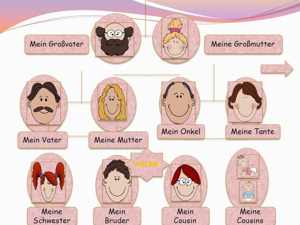 Mein Großvater Meine Großmutter Mein Onkel Meine Tante Mein Vater