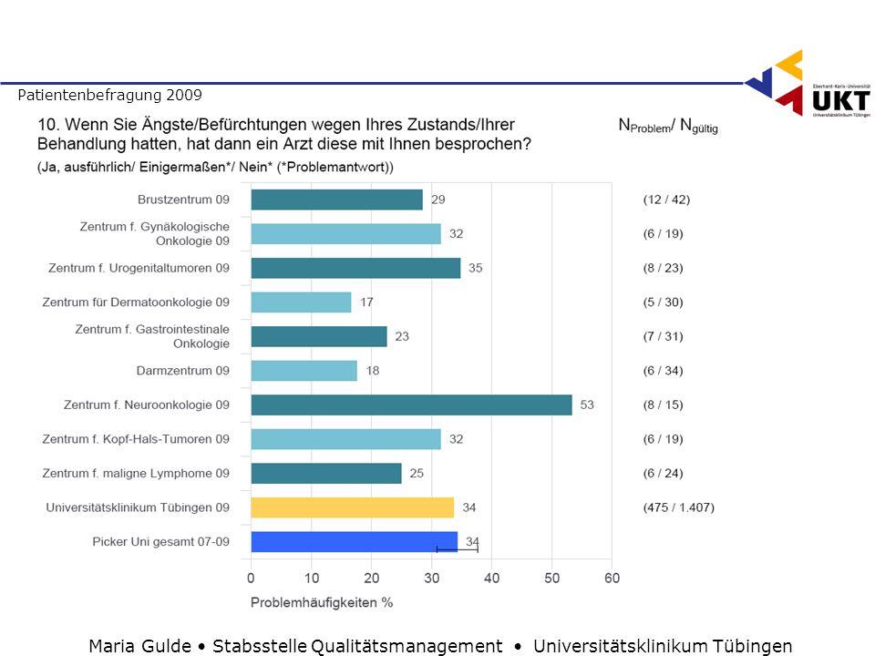 Maria Gulde • Stabsstelle Qualitätsmanagement • Universitätsklinikum Tübingen