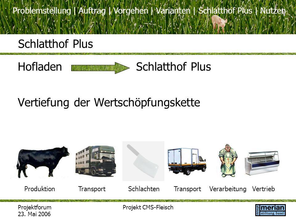 Hofladen Schlatthof Plus Vertiefung der Wertschöpfungskette