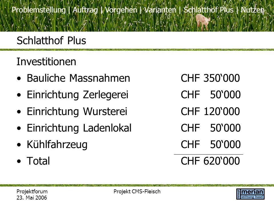 Bauliche Massnahmen CHF 350'000 Einrichtung Zerlegerei CHF 50'000