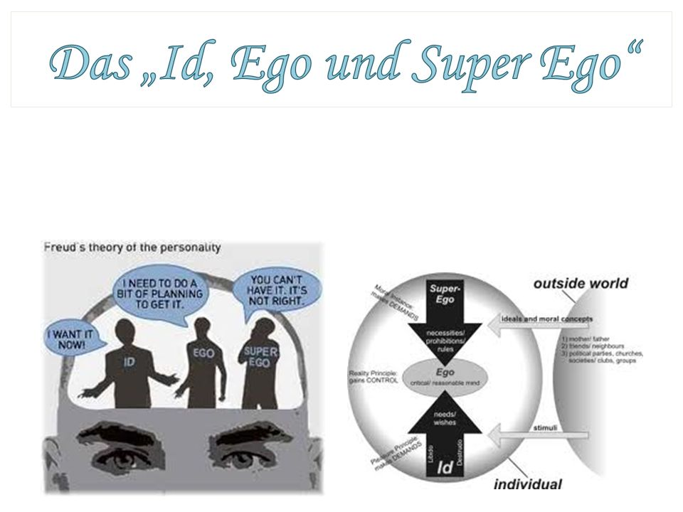 """Eine seiner bekanntesten Arbeiten ist die """"Id, Ego und Super-Ego ."""