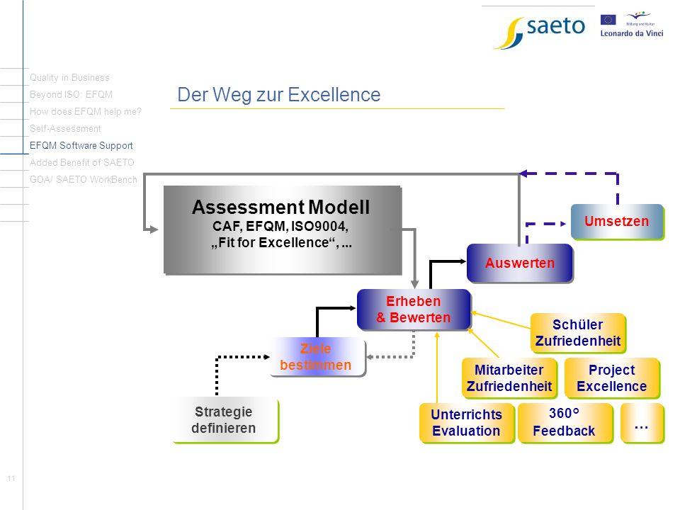 Schüler Zufriedenheit Unterrichts Evaluation