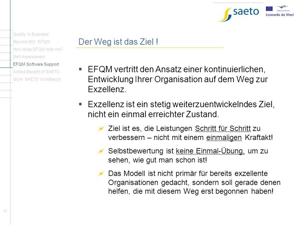 Quality in Business Der Weg ist das Ziel ! Beyond ISO: EFQM. How does EFQM help me Self-Assessment.