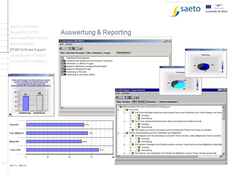Auswertung & Reporting