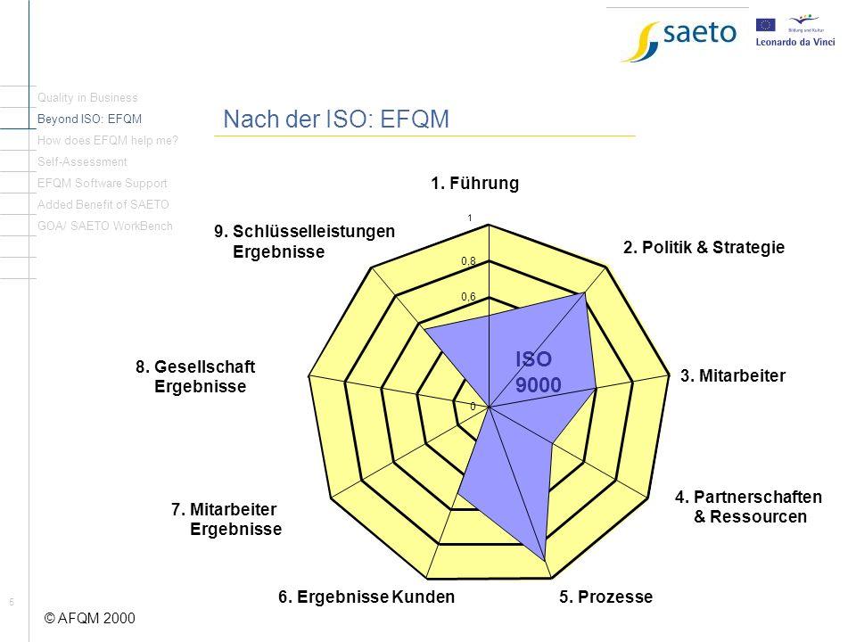 Nach der ISO: EFQM ISO 9000 1. Führung