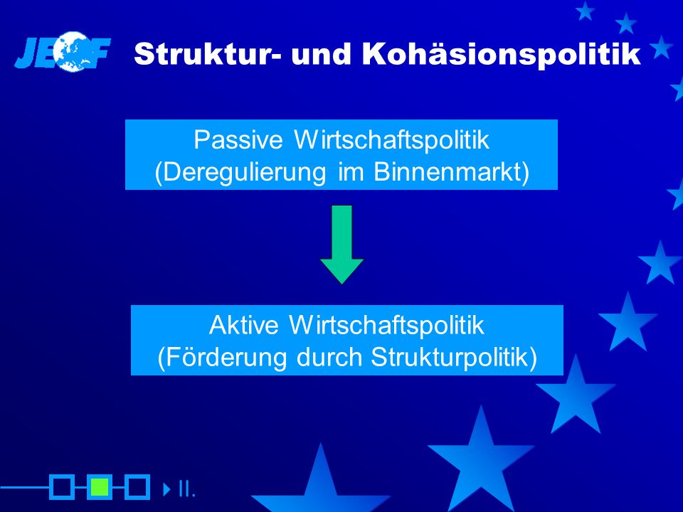 Struktur- und Kohäsionspolitik