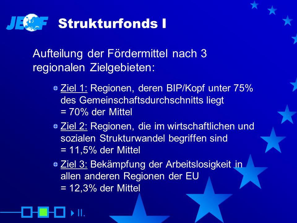 Strukturfonds I Aufteilung der Fördermittel nach 3 regionalen Zielgebieten: