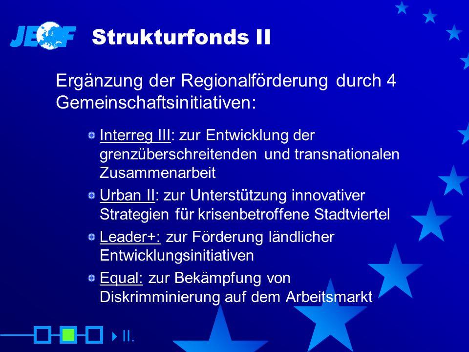 Strukturfonds IIErgänzung der Regionalförderung durch 4 Gemeinschaftsinitiativen: