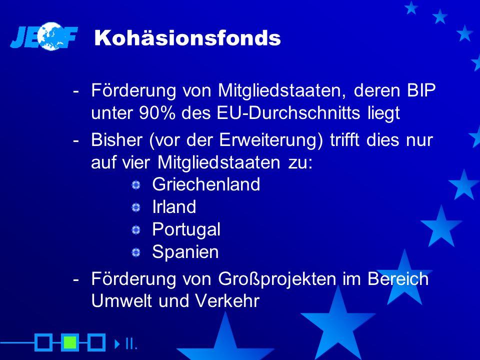 Kohäsionsfonds- Förderung von Mitgliedstaaten, deren BIP unter 90% des EU-Durchschnitts liegt.