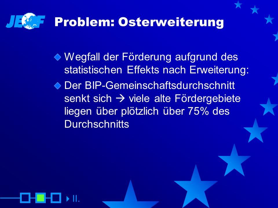 Problem: Osterweiterung
