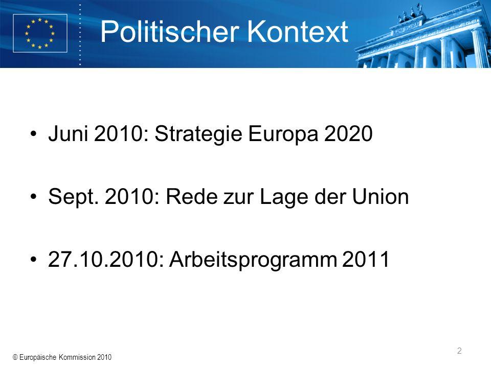 Politischer Kontext Juni 2010: Strategie Europa 2020