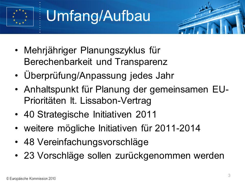 Umfang/Aufbau Mehrjähriger Planungszyklus für Berechenbarkeit und Transparenz. Überprüfung/Anpassung jedes Jahr.