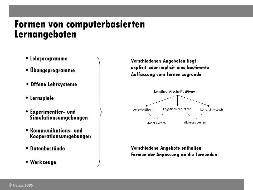 Formen von computerbasierten Lernangeboten