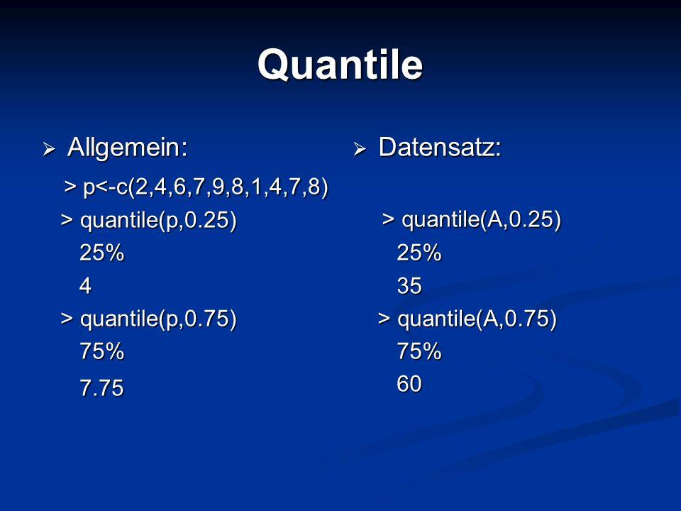 Quantile Allgemein: > p<-c(2,4,6,7,9,8,1,4,7,8) Datensatz: