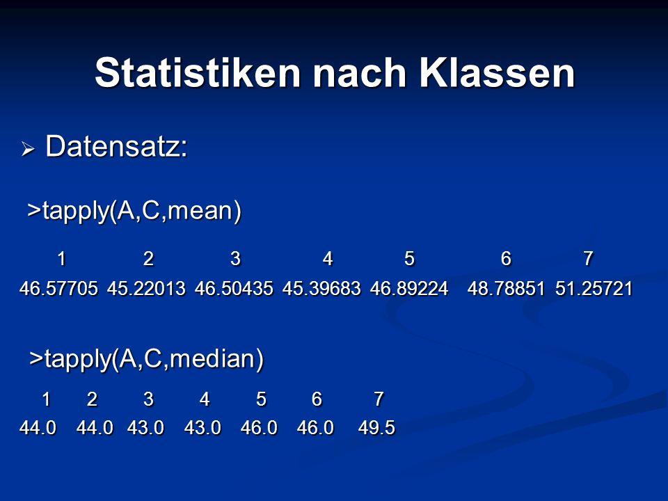 Statistiken nach Klassen