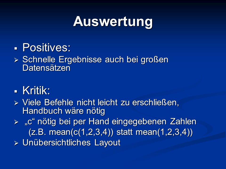 Auswertung Positives: Kritik: