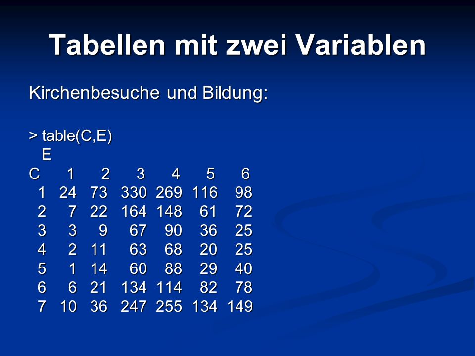 Tabellen mit zwei Variablen