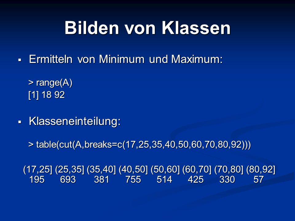 Bilden von Klassen Ermitteln von Minimum und Maximum: