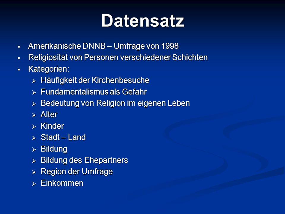 Datensatz Amerikanische DNNB – Umfrage von 1998