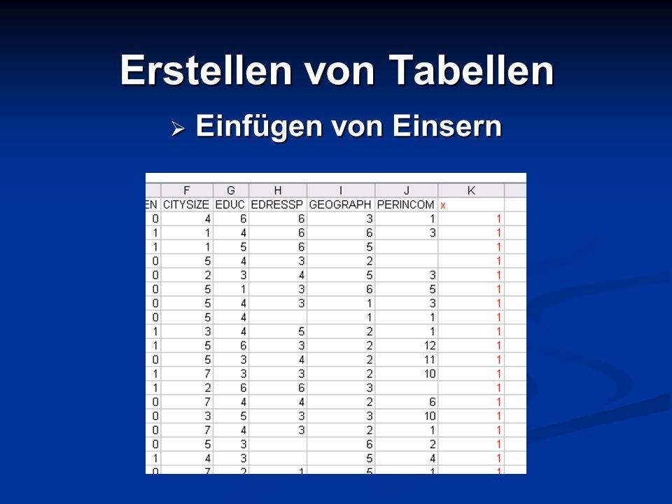 Erstellen von Tabellen