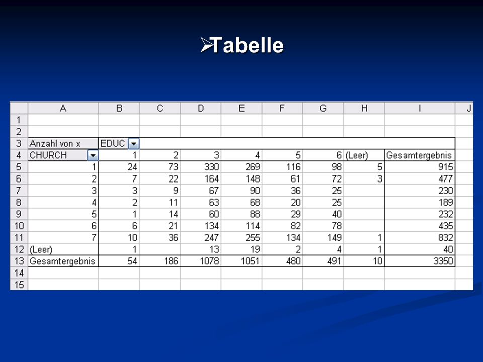 Tabelle