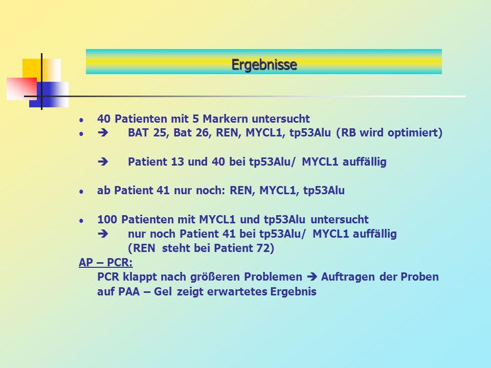 Ergebnisse 40 Patienten mit 5 Markern untersucht