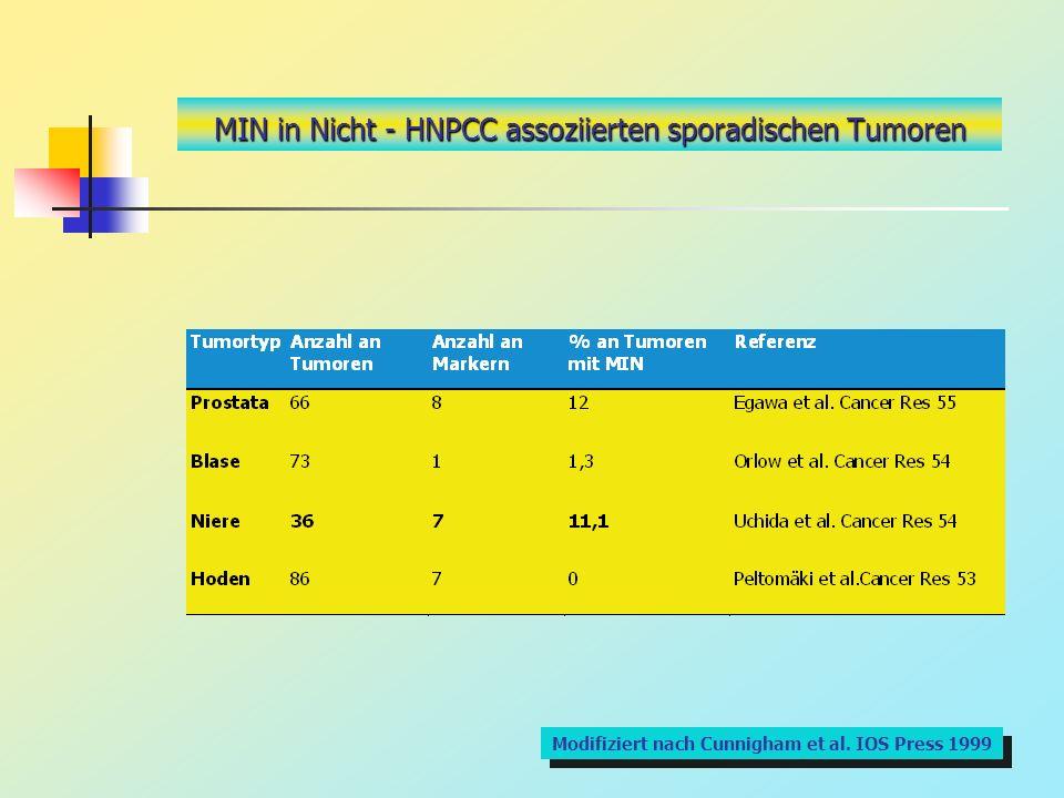 MIN in Nicht - HNPCC assoziierten sporadischen Tumoren