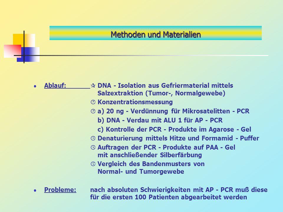 Methoden und Materialien