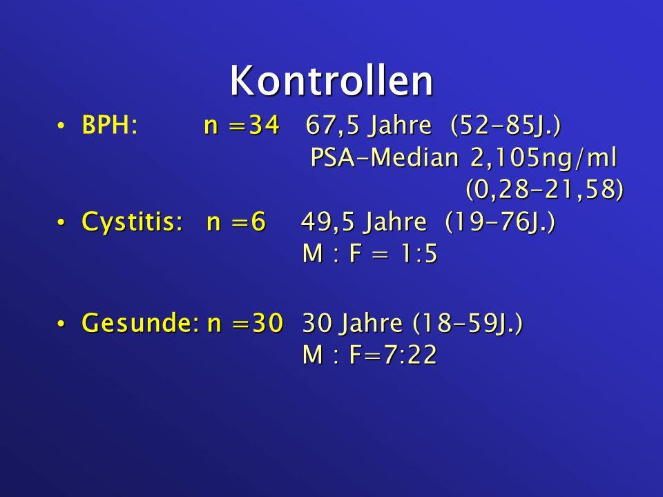 Kontrollen BPH: n =34 67,5 Jahre (52-85J.) PSA-Median 2,105ng/ml