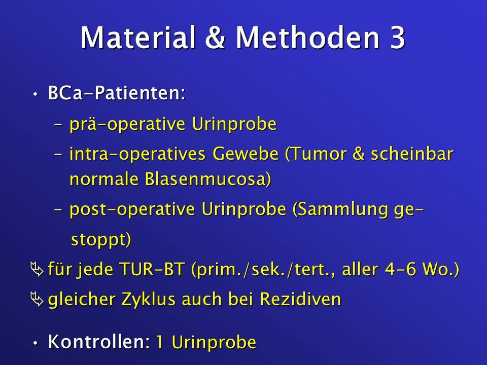 Material & Methoden 3 BCa-Patienten: Kontrollen: 1 Urinprobe