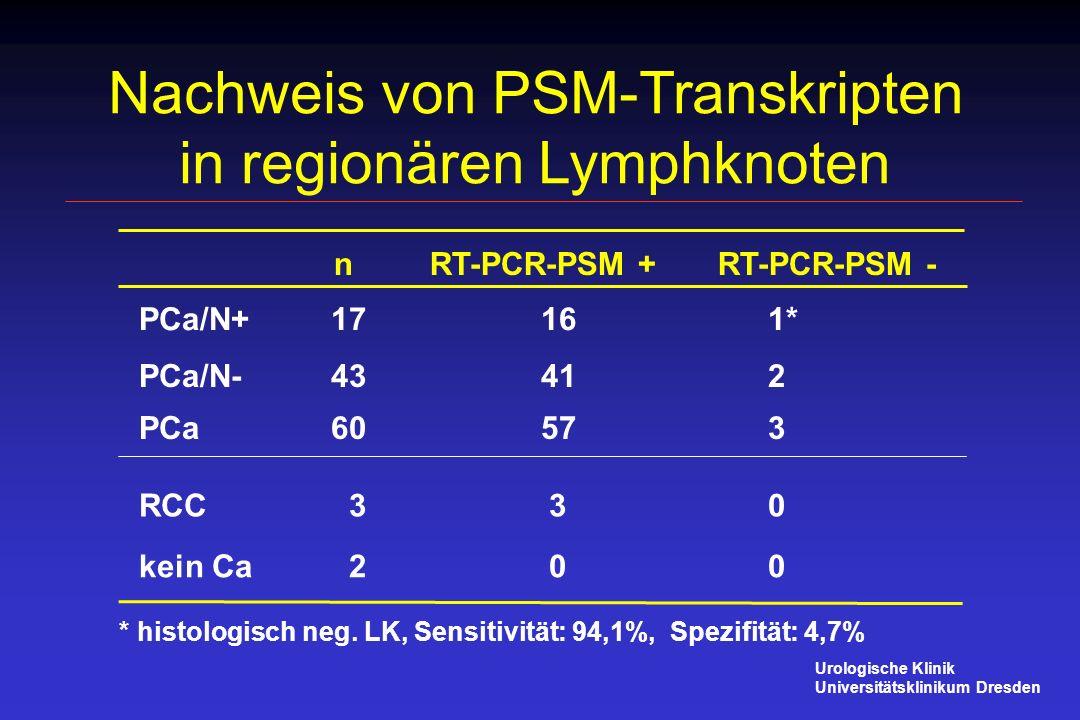 Nachweis von PSM-Transkripten in regionären Lymphknoten