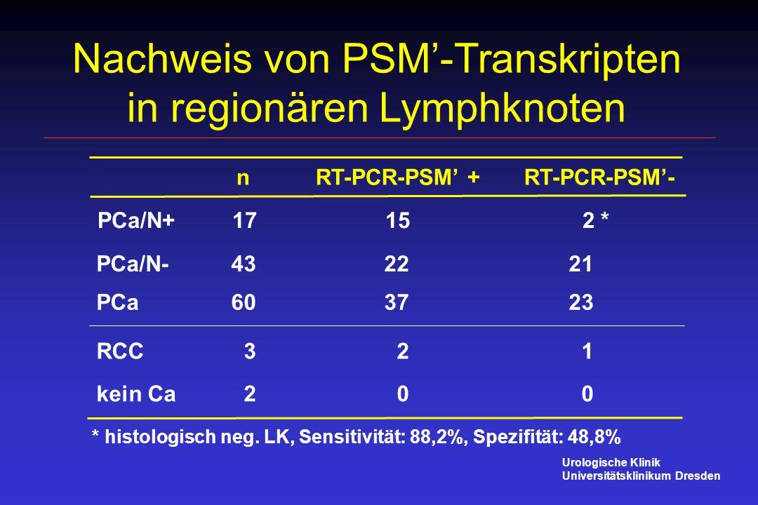 Nachweis von PSM'-Transkripten in regionären Lymphknoten