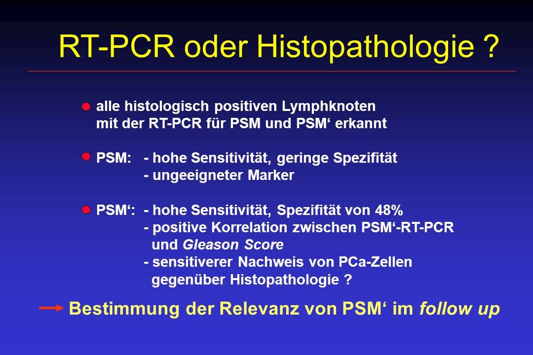 RT-PCR oder Histopathologie