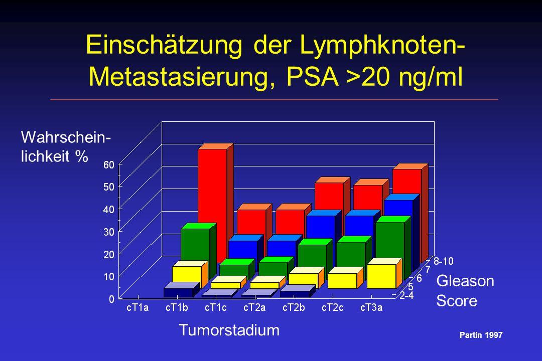 Einschätzung der Lymphknoten-Metastasierung, PSA >20 ng/ml
