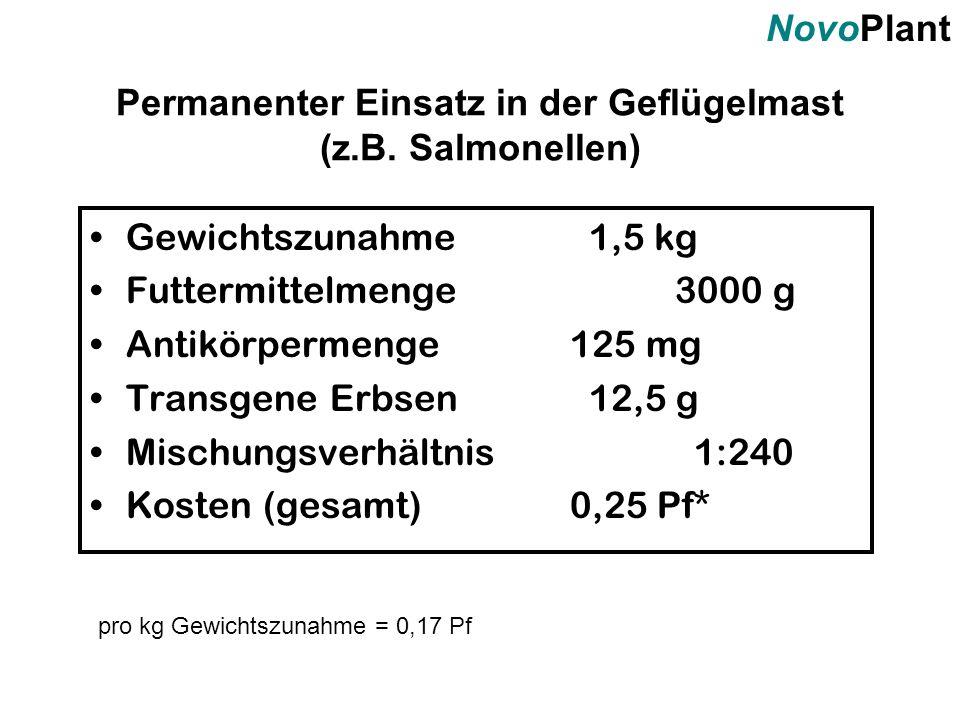 Permanenter Einsatz in der Geflügelmast (z.B. Salmonellen)