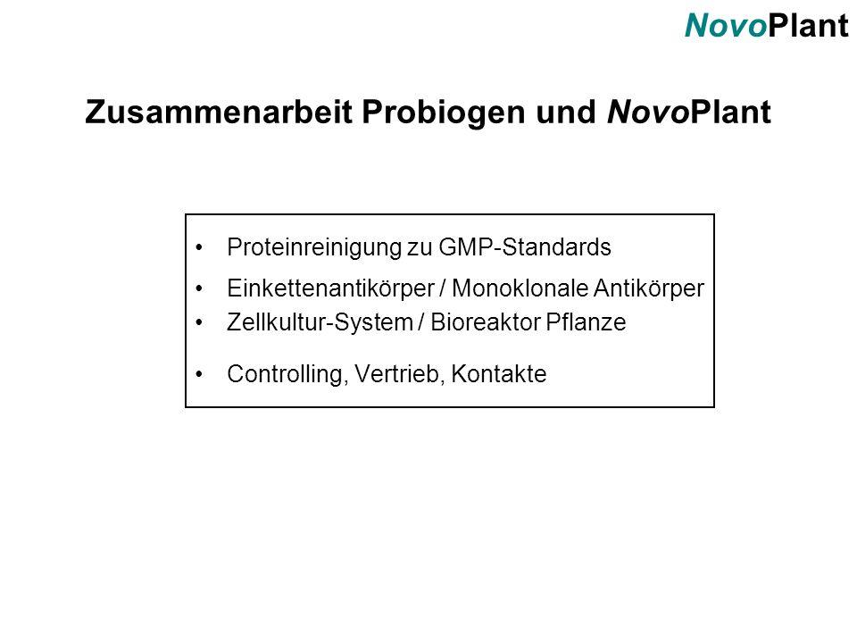Zusammenarbeit Probiogen und NovoPlant