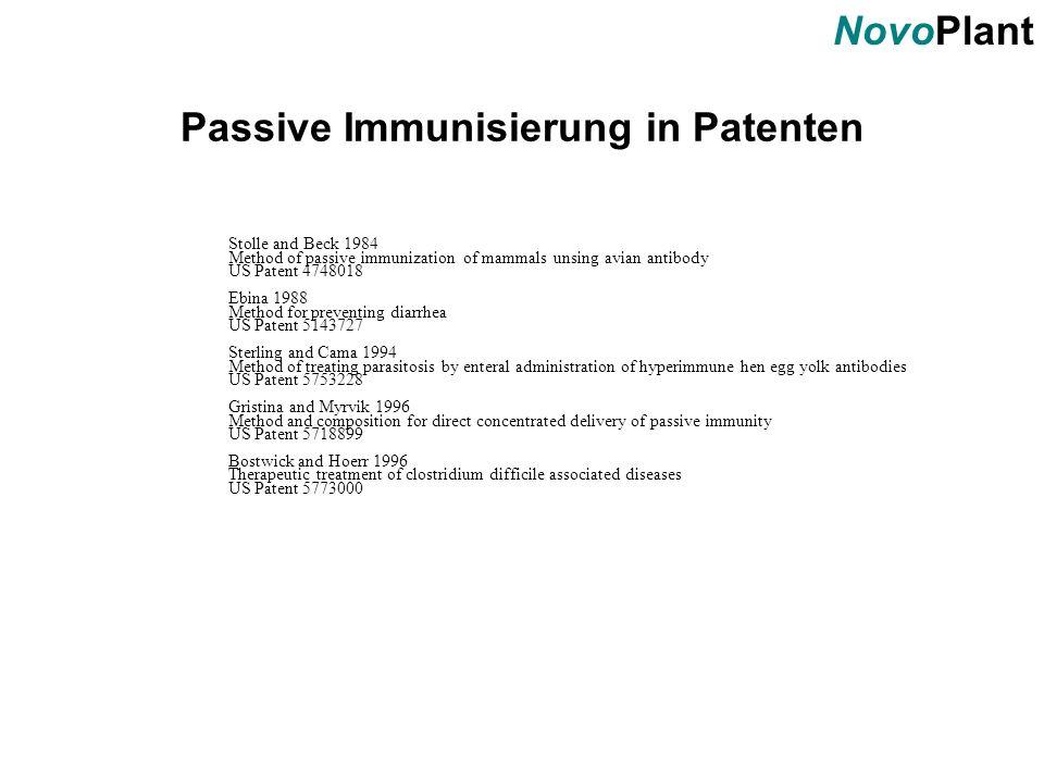 Passive Immunisierung in Patenten