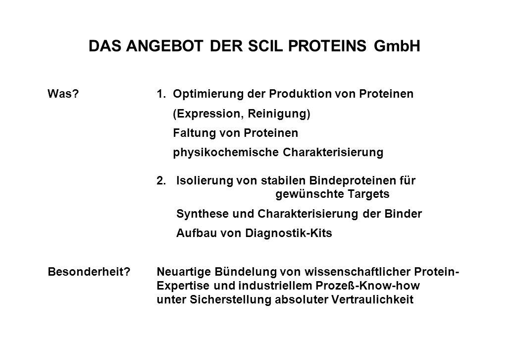 DAS ANGEBOT DER SCIL PROTEINS GmbH